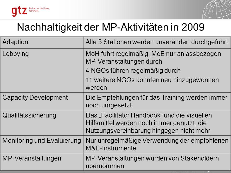 Nachhaltigkeit der MP-Aktivitäten in 2009