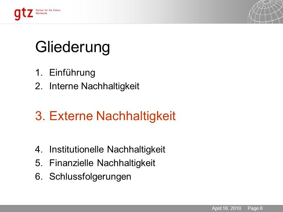 Gliederung 3. Externe Nachhaltigkeit 1. Einführung