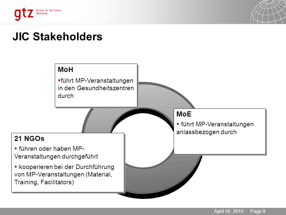 JIC Stakeholders MoH MoE 21 NGOs