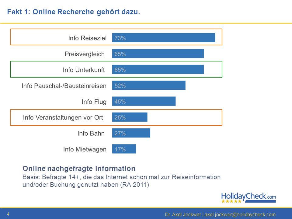 Fakt 1: Online Recherche gehört dazu.