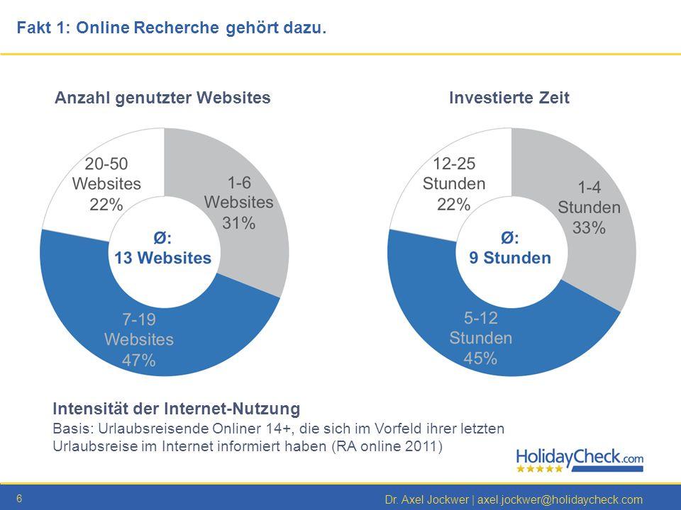 Anzahl genutzter Websites