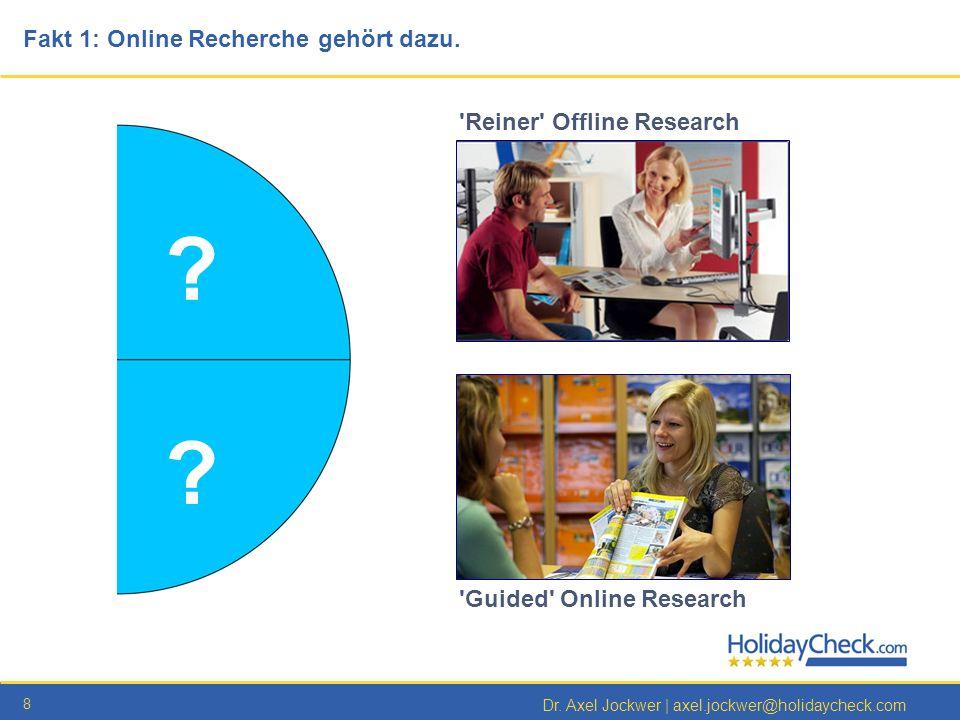 Fakt 1: Online Recherche gehört dazu. Reiner Offline Research