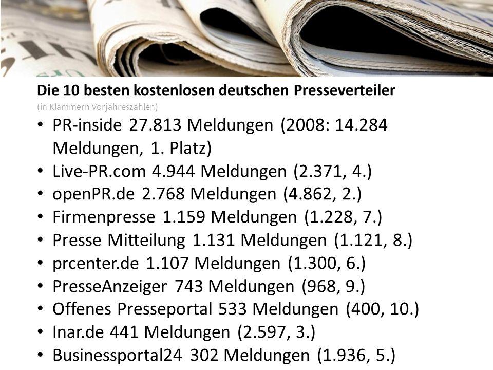 PR-inside 27.813 Meldungen (2008: 14.284 Meldungen, 1. Platz)