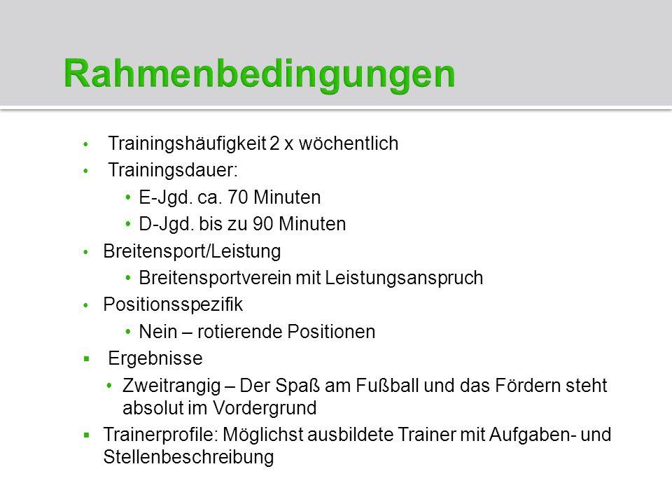 Rahmenbedingungen Trainingshäufigkeit 2 x wöchentlich Trainingsdauer: