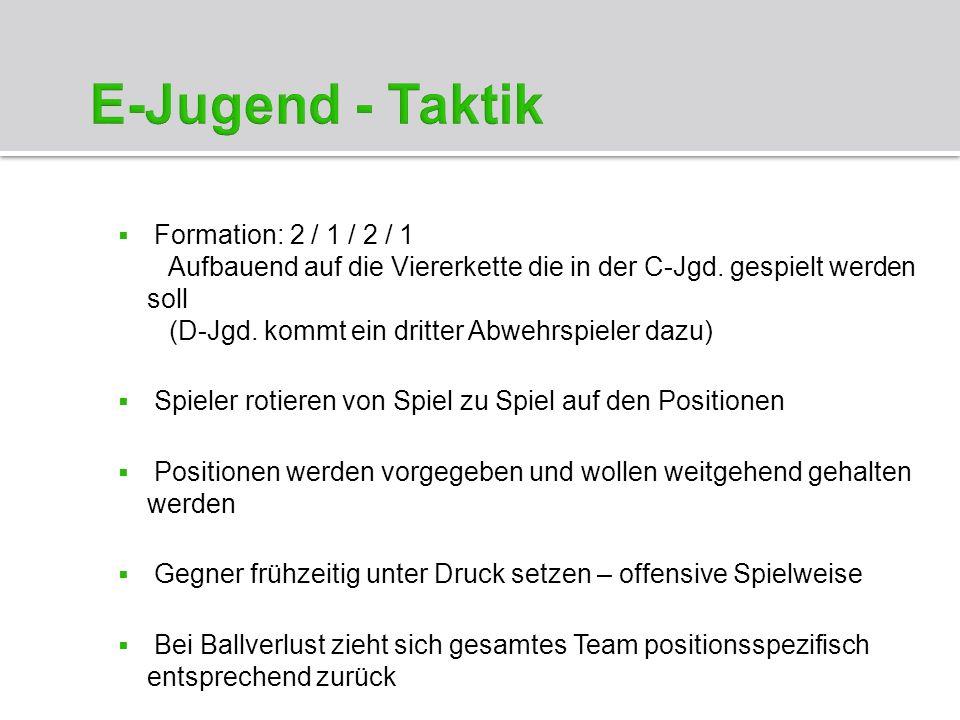 E-Jugend - Taktik