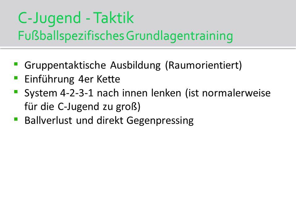 C-Jugend - Taktik Fußballspezifisches Grundlagentraining
