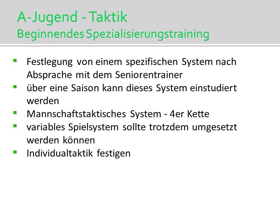 A-Jugend - Taktik Beginnendes Spezialisierungstraining