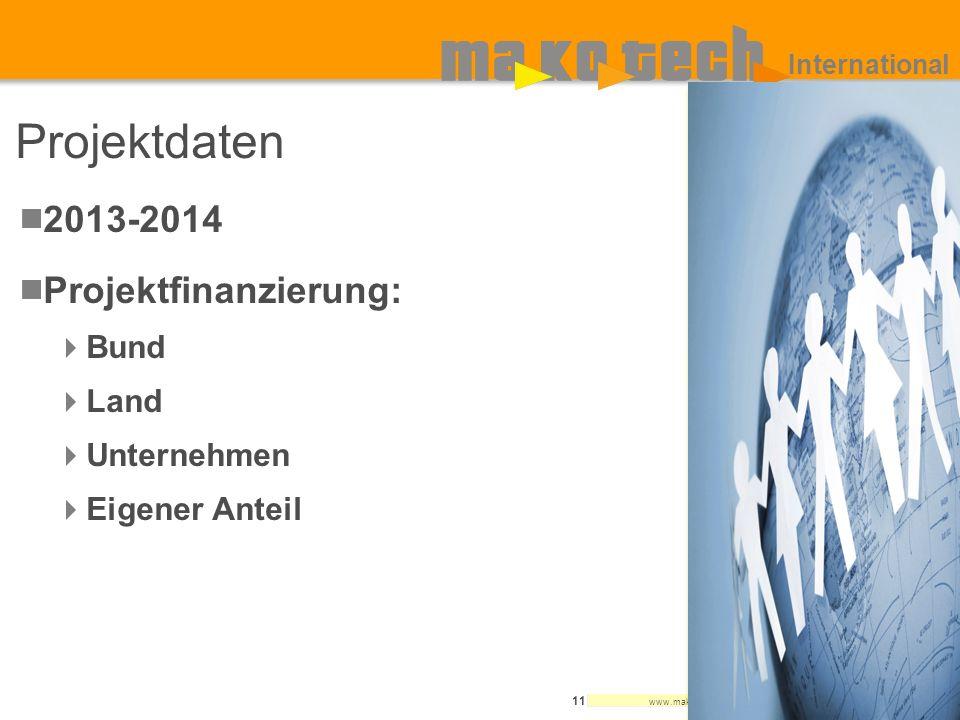 Projektdaten 2013-2014 Projektfinanzierung: Bund Land Unternehmen