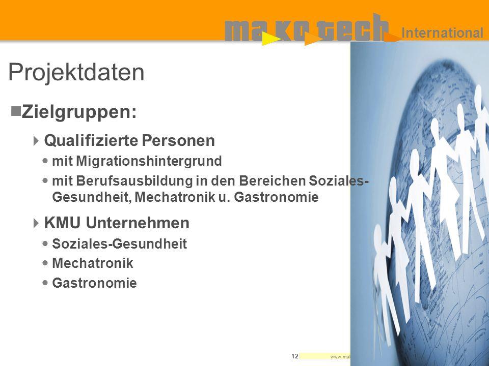 Projektdaten Zielgruppen: Qualifizierte Personen KMU Unternehmen