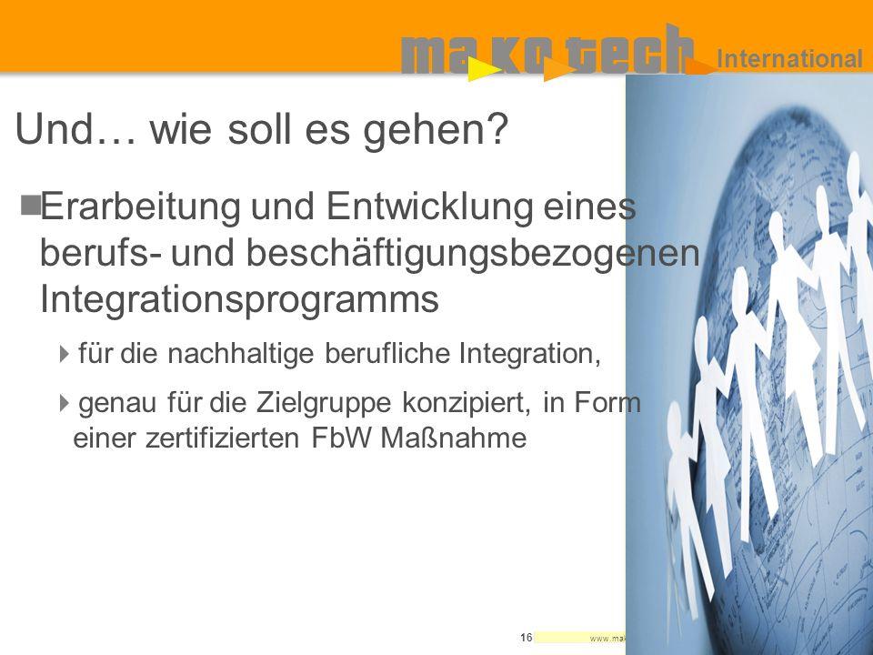 International Und… wie soll es gehen Erarbeitung und Entwicklung eines berufs- und beschäftigungsbezogenen Integrationsprogramms.