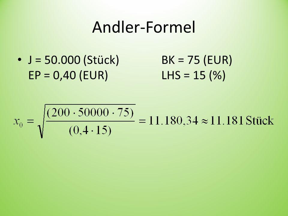 Andler-Formel J = 50.000 (Stück) BK = 75 (EUR) EP = 0,40 (EUR) LHS = 15 (%)