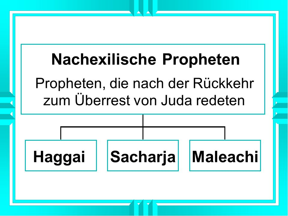 Nachexilische Propheten