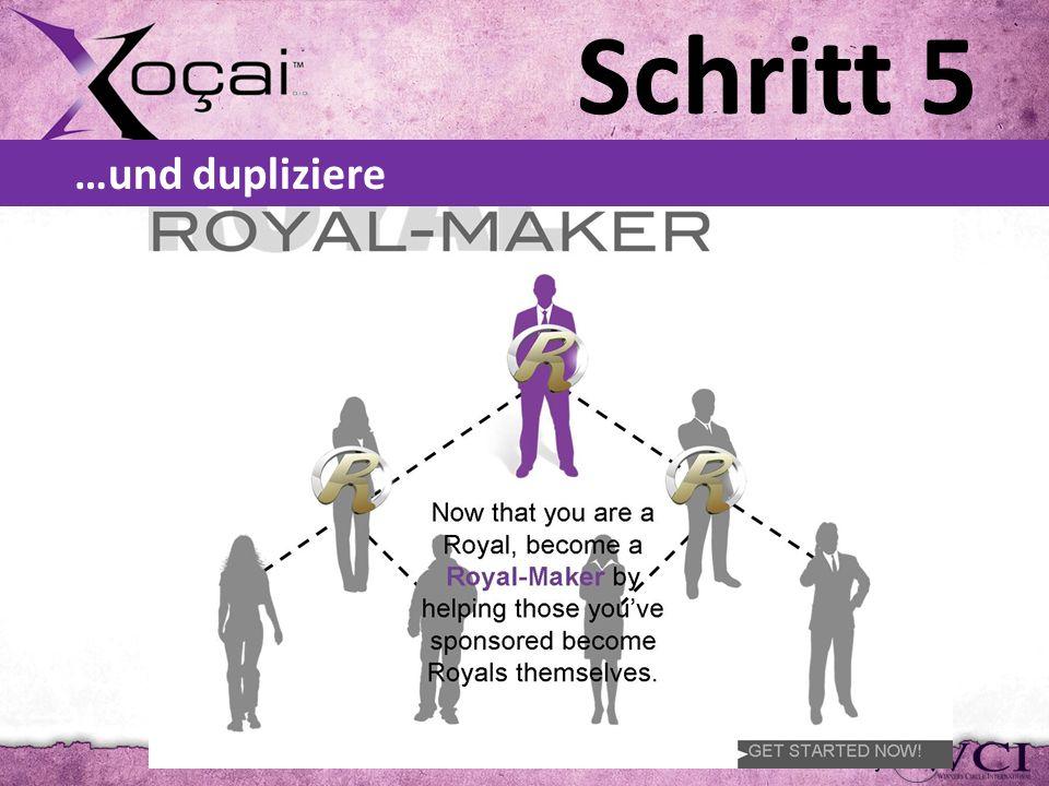Schritt 5 …und dupliziere Presented by: