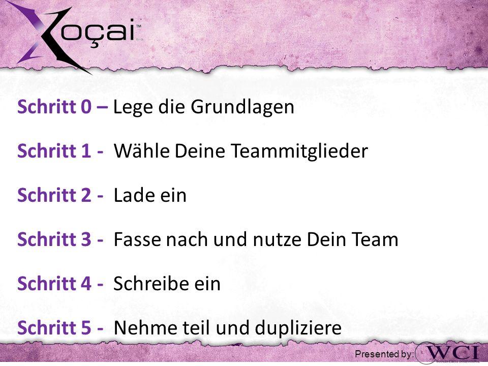 Schritt 0 – Lege die Grundlagen Schritt 1 - Wähle Deine Teammitglieder