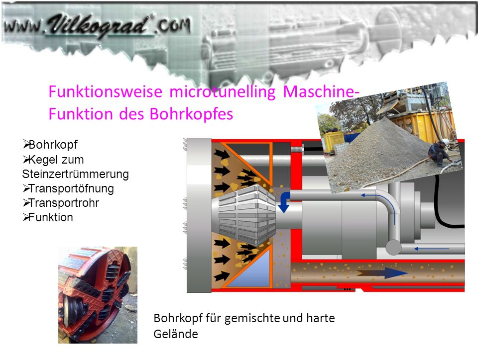 Funktionsweise microtunelling Maschine- Funktion des Bohrkopfes