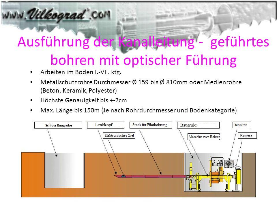Ausführung der Kanalleitung - geführtes bohren mit optischer Führung