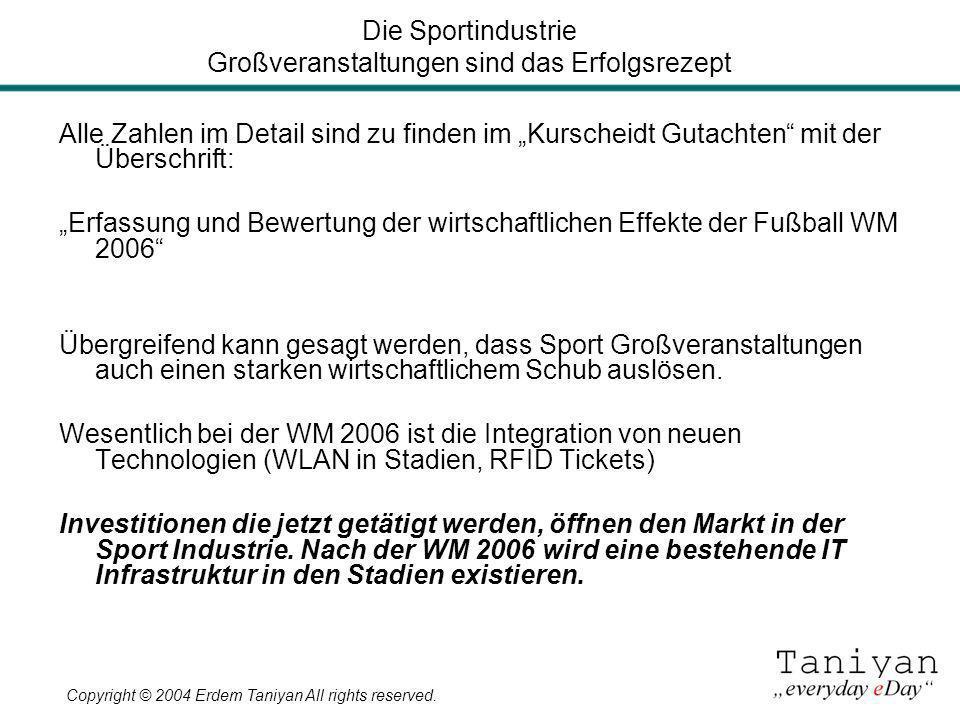 Die Sportindustrie Großveranstaltungen sind das Erfolgsrezept