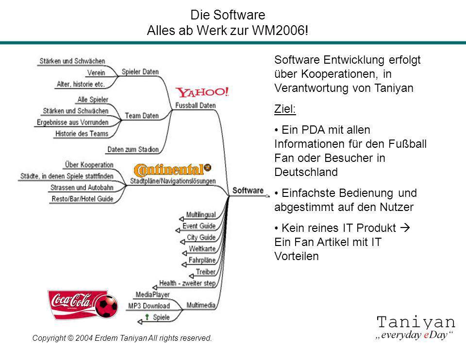 Die Software Alles ab Werk zur WM2006!