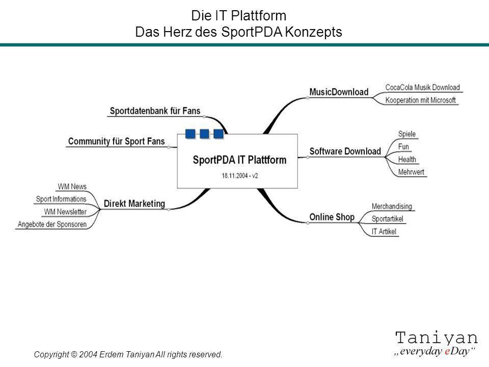 Die IT Plattform Das Herz des SportPDA Konzepts