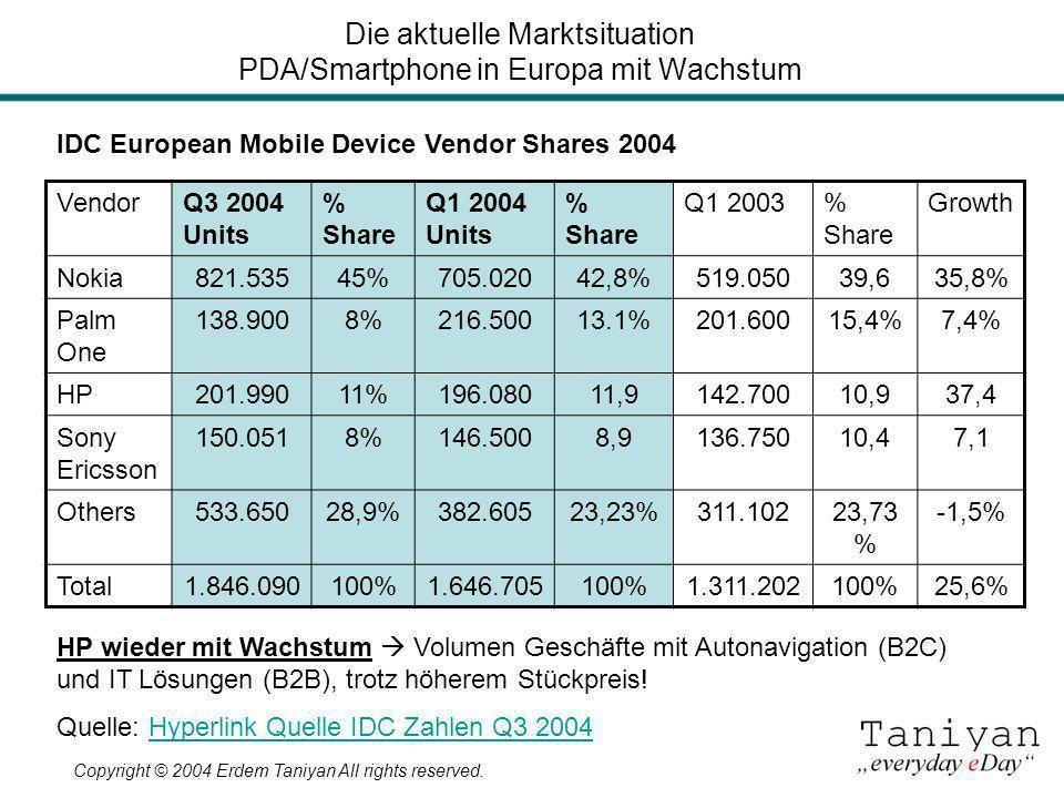 Die aktuelle Marktsituation PDA/Smartphone in Europa mit Wachstum