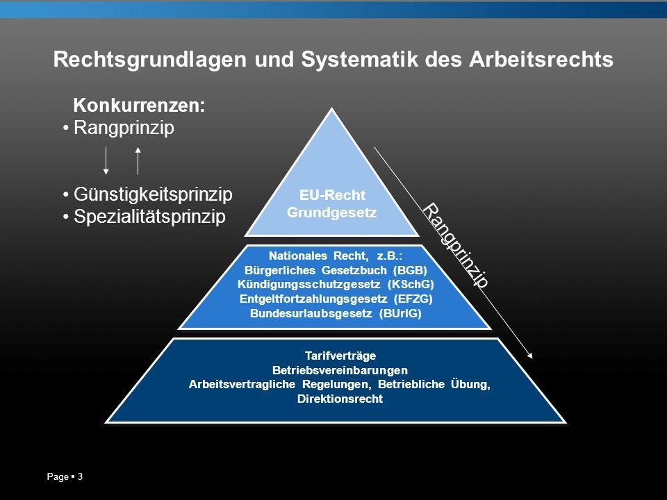 Rechtsgrundlagen und Systematik des Arbeitsrechts