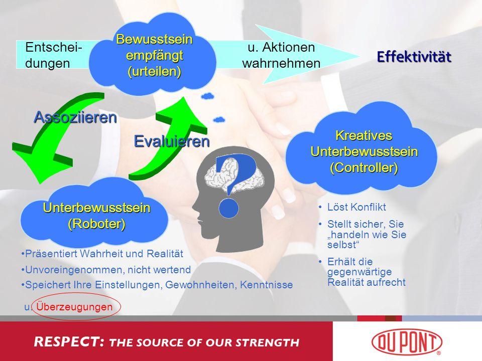 Effektivität Assoziieren Evaluieren Bewusstsein empfängt (urteilen)