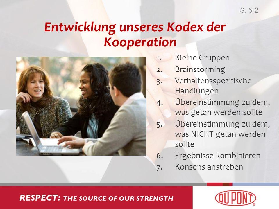 Entwicklung unseres Kodex der Kooperation