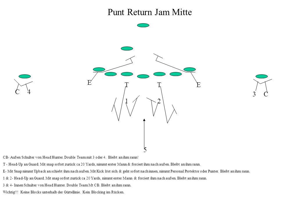 Punt Return Jam Mitte E T T E C 4 3 C 1 2 5