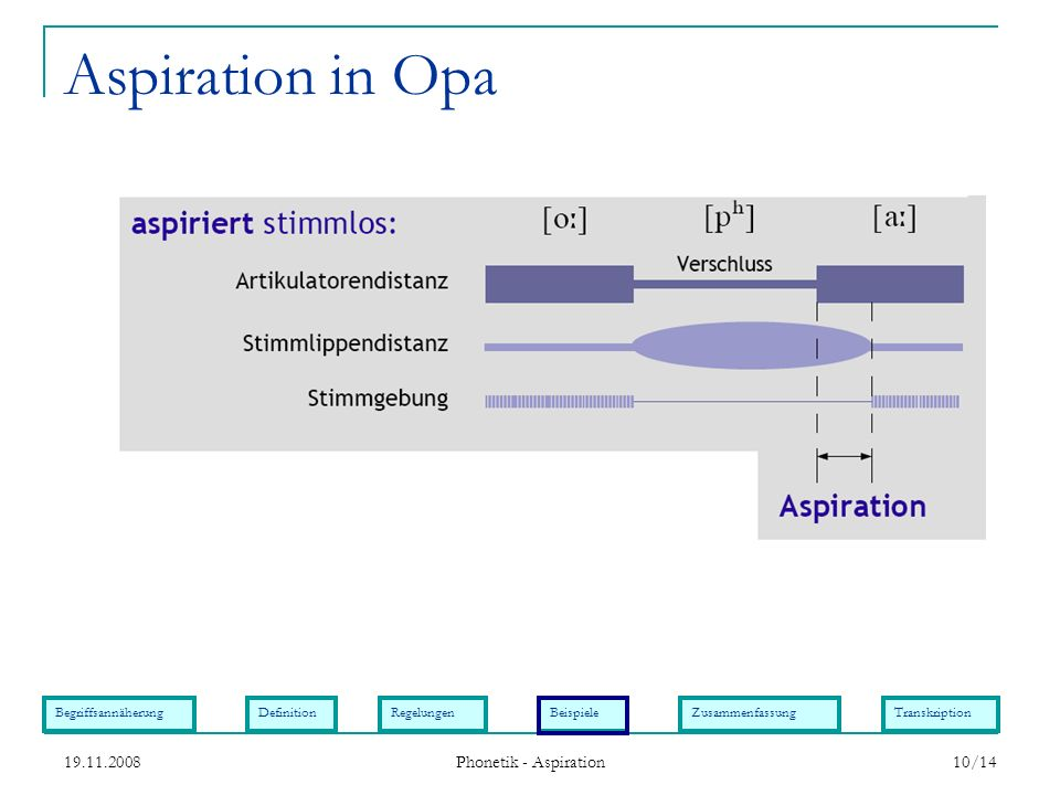 Aspiration in Opa