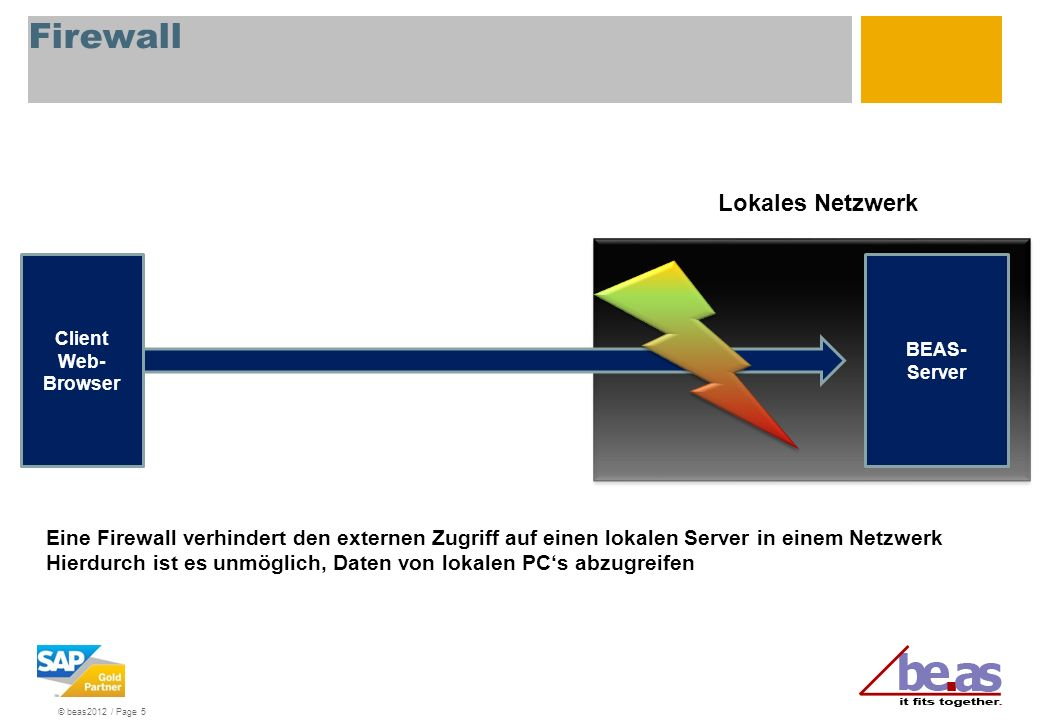 Firewall Lokales Netzwerk