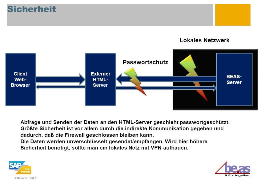 Sicherheit Lokales Netzwerk Firewall Passwortschutz