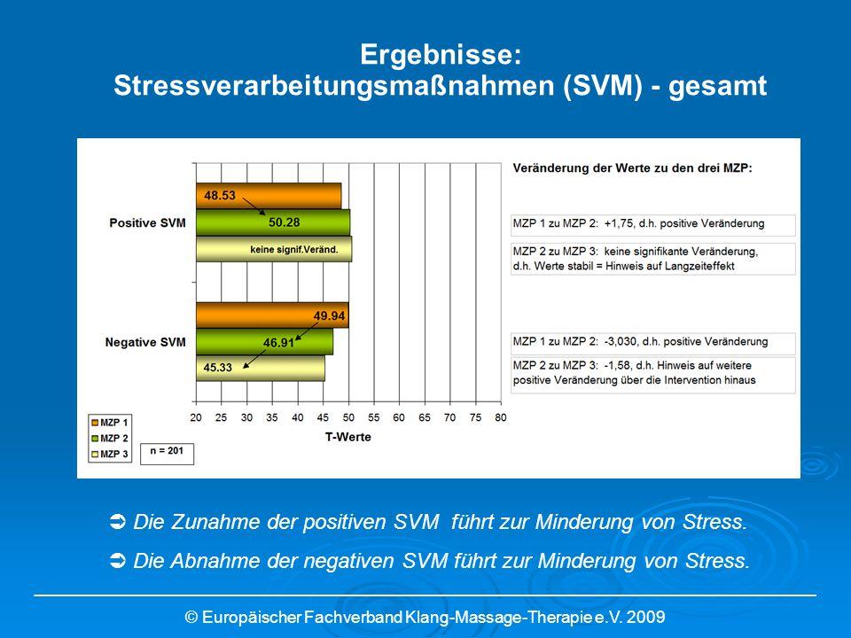 Ergebnisse: Stressverarbeitungsmaßnahmen (SVM) - gesamt