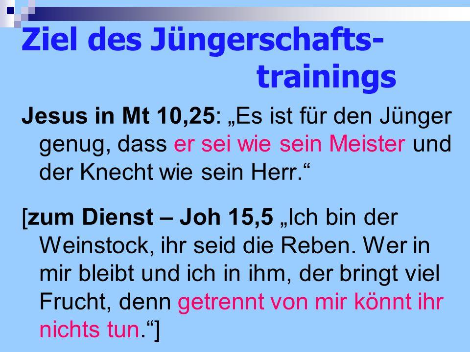 Ziel des Jüngerschafts- trainings