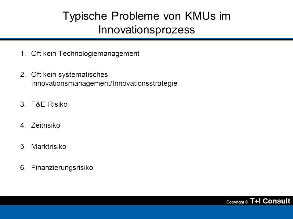 Typische Probleme von KMUs im Innovationsprozess
