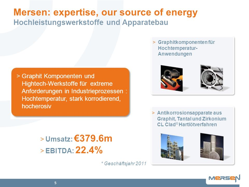 Mersen: expertise, our source of energy Hochleistungswerkstoffe und Apparatebau
