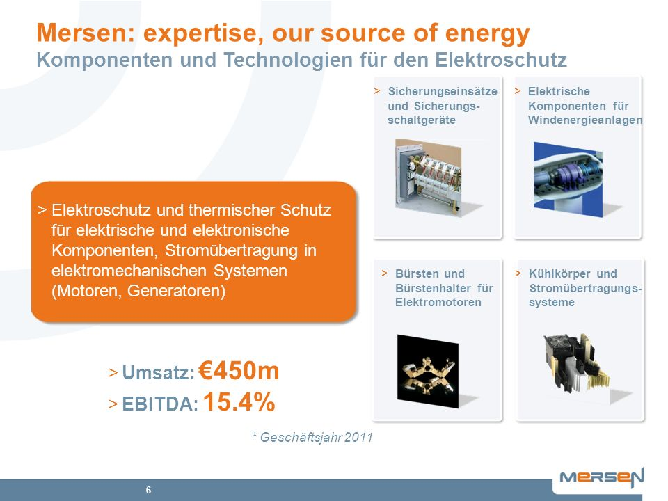 Mersen: expertise, our source of energy Komponenten und Technologien für den Elektroschutz