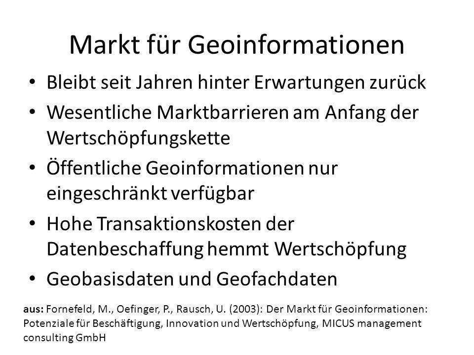 Markt für Geoinformationen