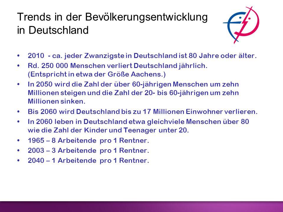 Trends in der Bevölkerungsentwicklung in Deutschland