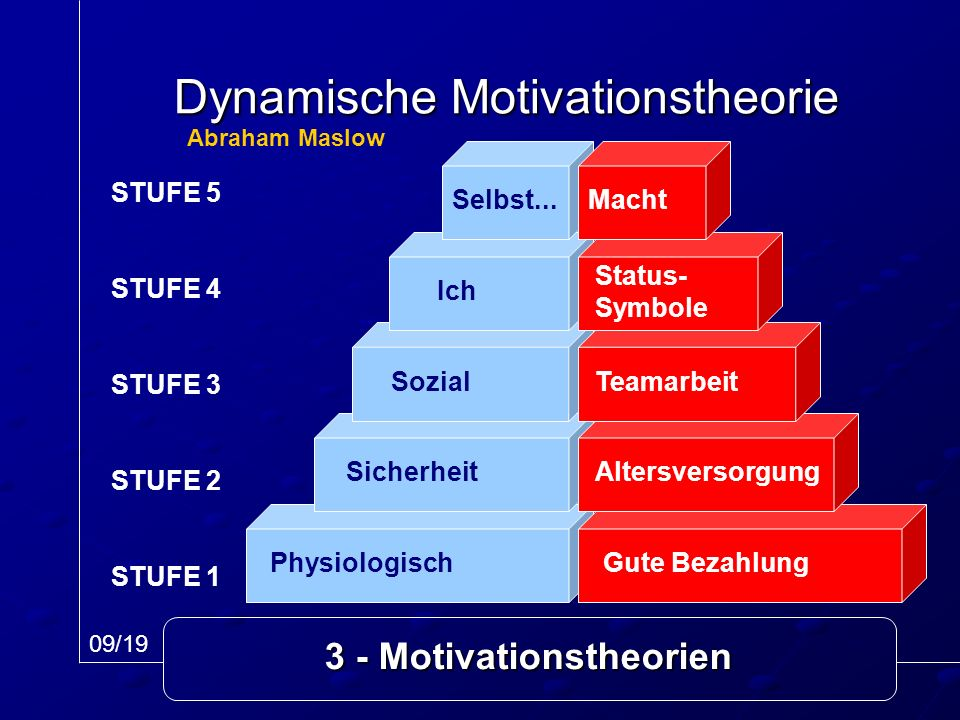 Dynamische Motivationstheorie