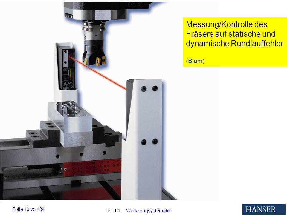 Messung/Kontrolle des Fräsers auf statische und dynamische Rundlauffehler (Blum)