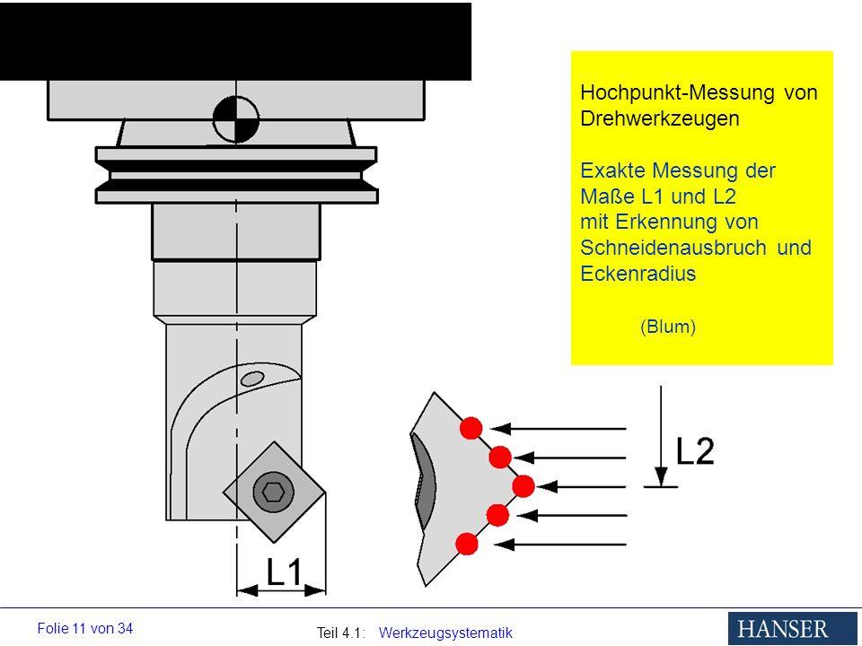 Hochpunkt-Messung von Drehwerkzeugen Exakte Messung der Maße L1 und L2 mit Erkennung von Schneidenausbruch und Eckenradius (Blum)
