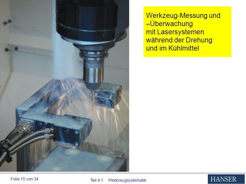 Werkzeug-Messung und –Überwachung mit Lasersystemen während der Drehung und im Kühlmittel