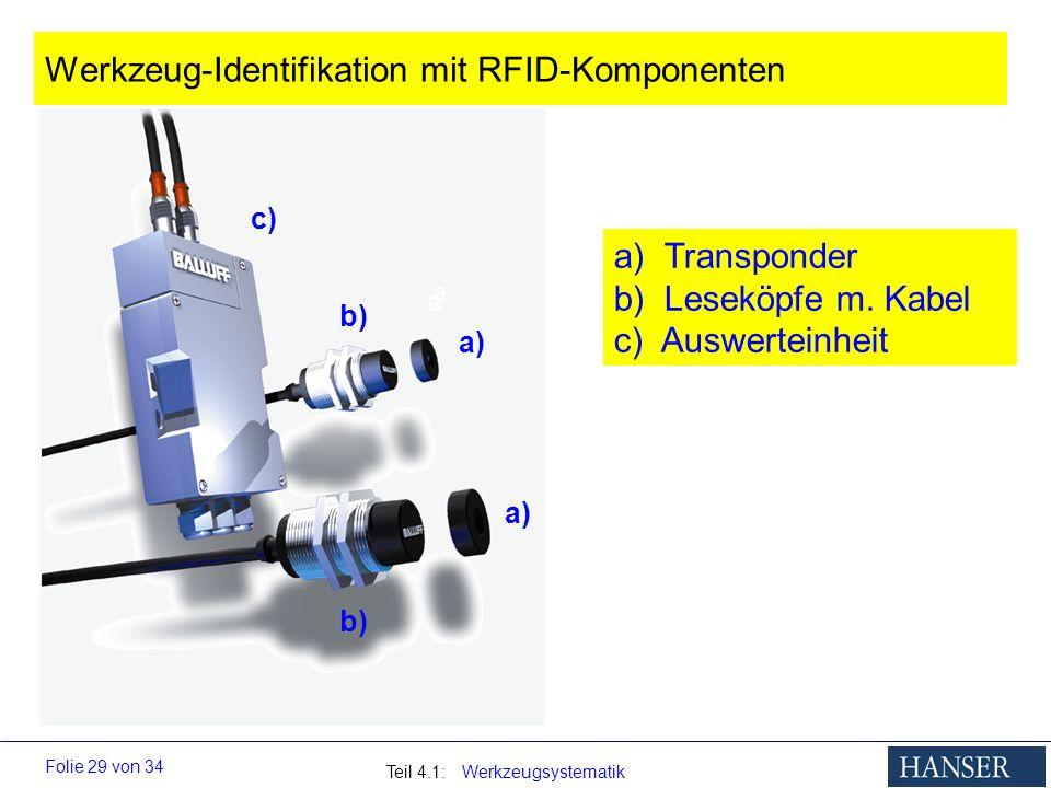 Werkzeug-Identifikation mit RFID-Komponenten