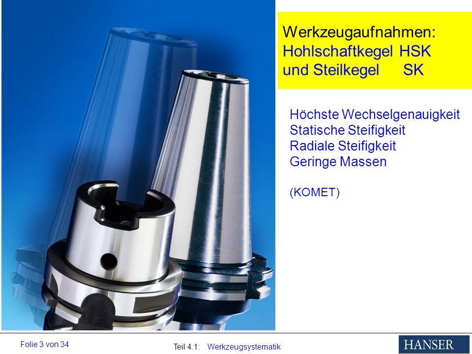 Werkzeugaufnahmen: Hohlschaftkegel HSK und Steilkegel SK