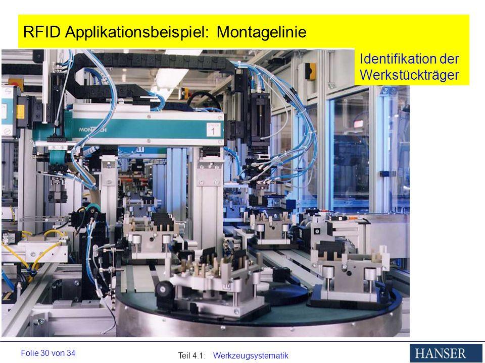RFID Applikationsbeispiel: Montagelinie