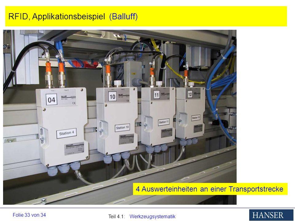 RFID, Applikationsbeispiel (Balluff)