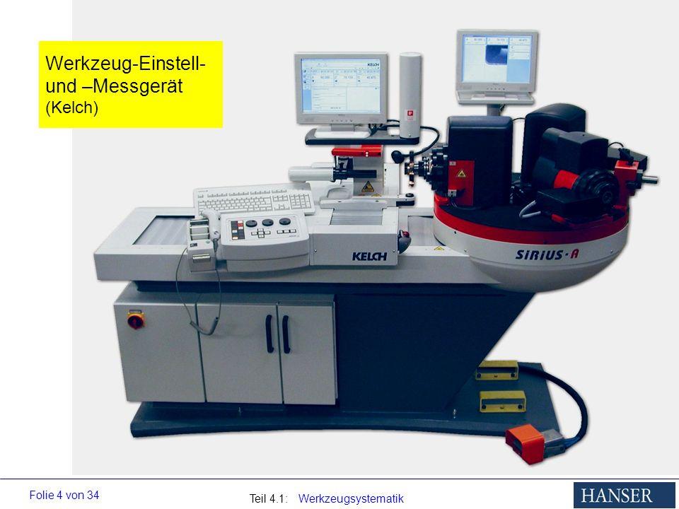 Werkzeug-Einstell- und –Messgerät (Kelch)