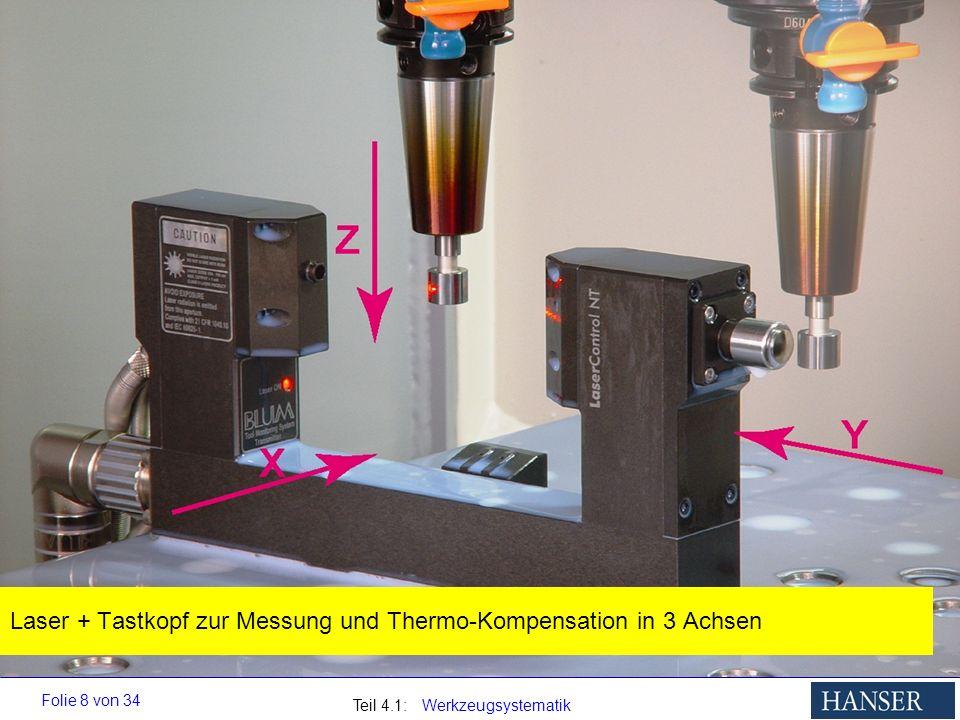 Laser + Tastkopf zur Messung und Thermo-Kompensation in 3 Achsen