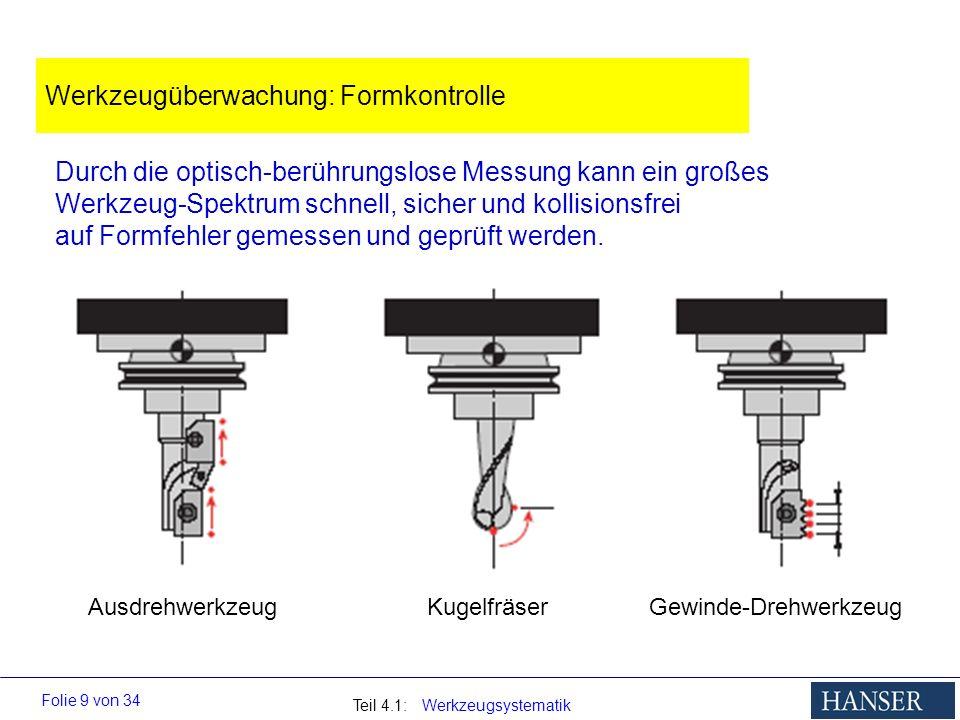Werkzeugüberwachung: Formkontrolle