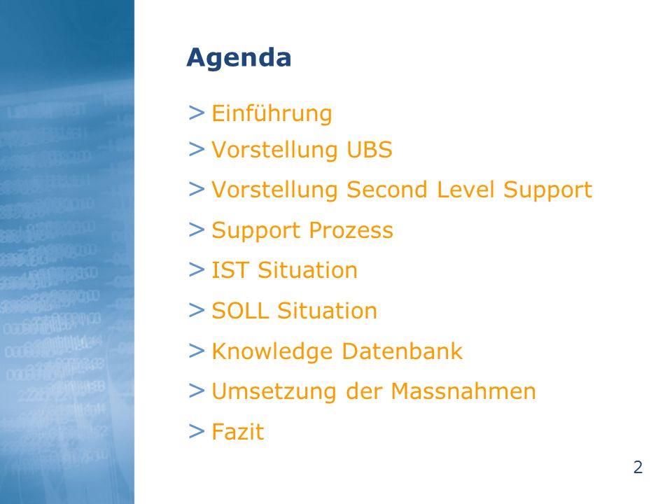 Agenda Einführung Vorstellung UBS Vorstellung Second Level Support